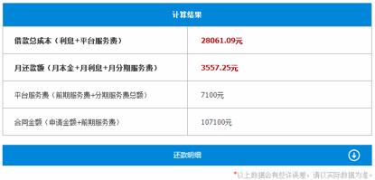 图片来自:宜人贷官网